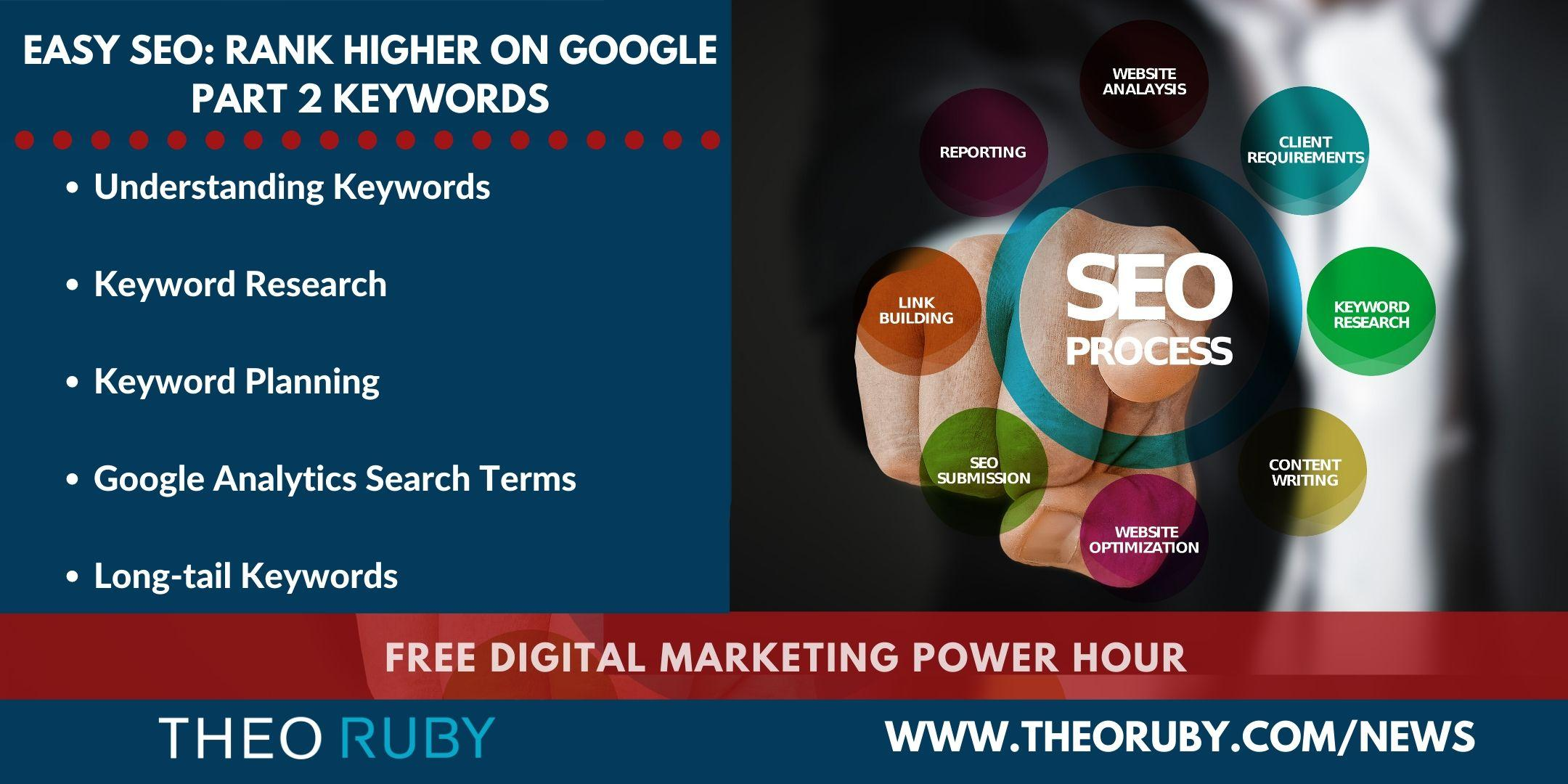 Power Hour 11 | Easy SEO: How to rank higher on Google (Keywords) 1